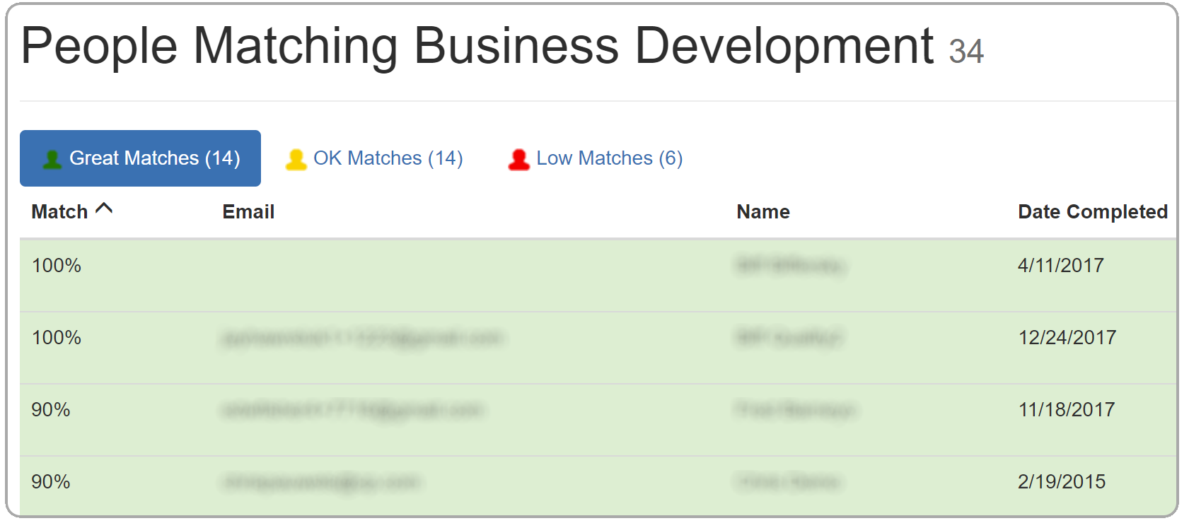 people matching business development